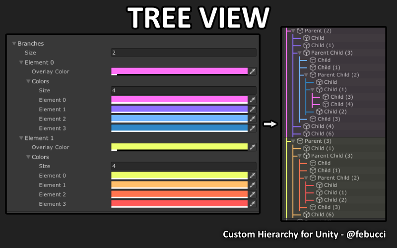 2020 febucci custom hierarchy for unity tree view